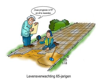 Levensverwachting 65-jarigen